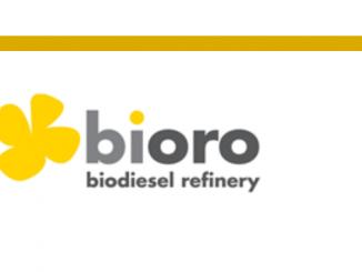 2 miljoen euro strategische ecologiesteun Bioro nv in Gent